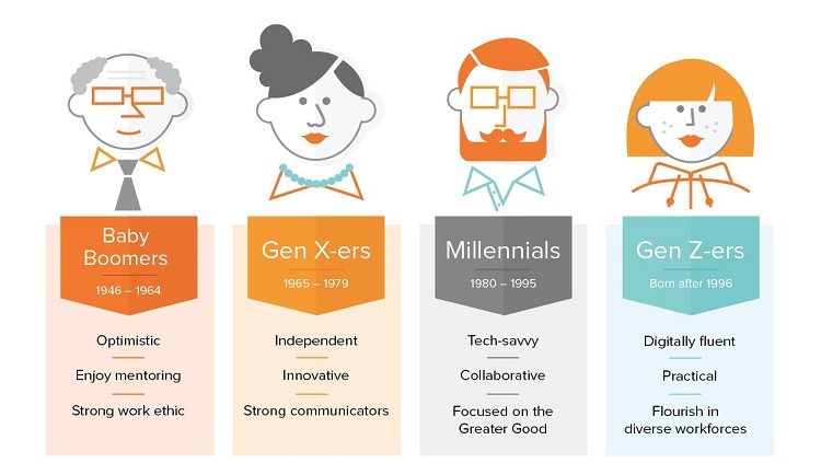 GenerationsInfographic_Hero